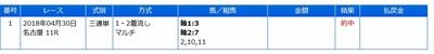 20180430名古屋11RSPAT4.jpg